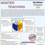 Brosur Master Teaching