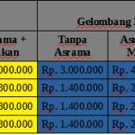 Biaya Master Teaching 2020
