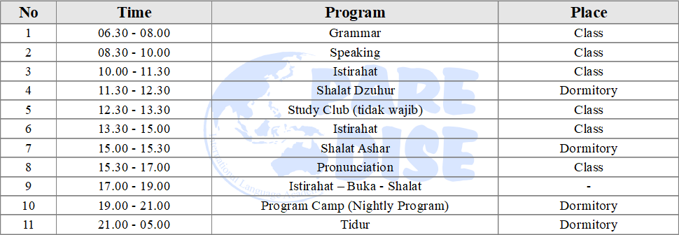 Tabel Jadwal Program Paket Holiday 19 Desember